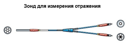 Конструкция зондов отражения/обратного рассеяния